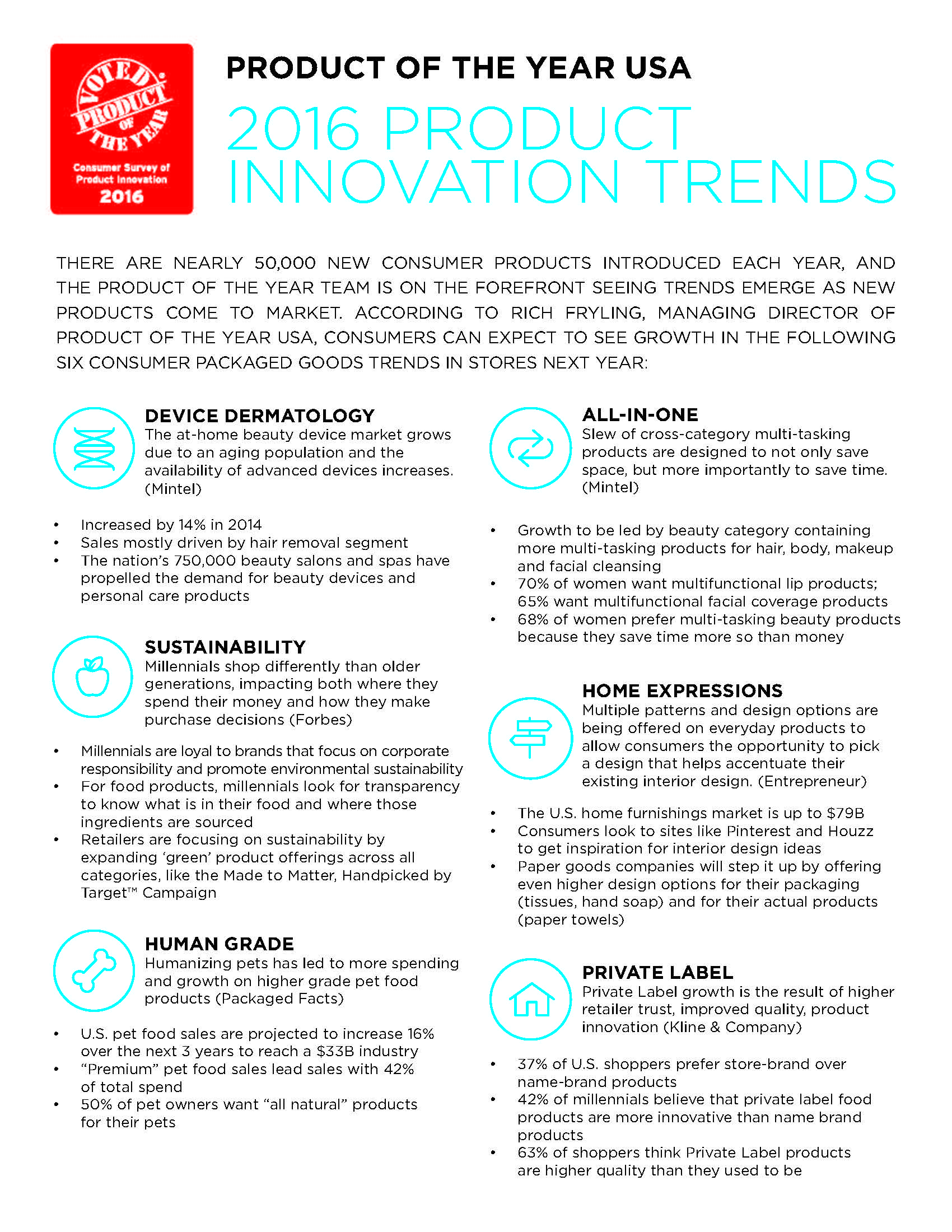 POY - 2016 Product Innovation Trends copy